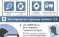 Protéger sa e-Réputation - L'infographie qui vous dit tout   E-Réputation des marques et des personnes : mode d'emploi   Scoop.it