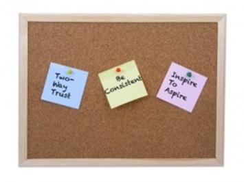 The 3 Must-Dos of Great Leadership | TerryStarbucker.com | Coaching Leaders | Scoop.it
