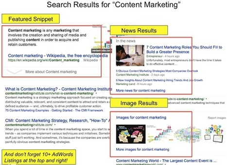 What To Do When Content Marketing Fails To Improve SEO Performance | MarketingHits | Scoop.it