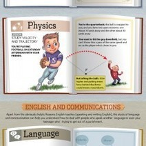 Your Teacher Was Right - An Infographic | Moving Pictures and Images | Scoop.it