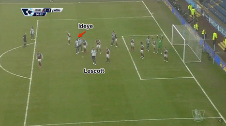 Why Man Marking Doesn't Always Work | Things about Football | Scoop.it