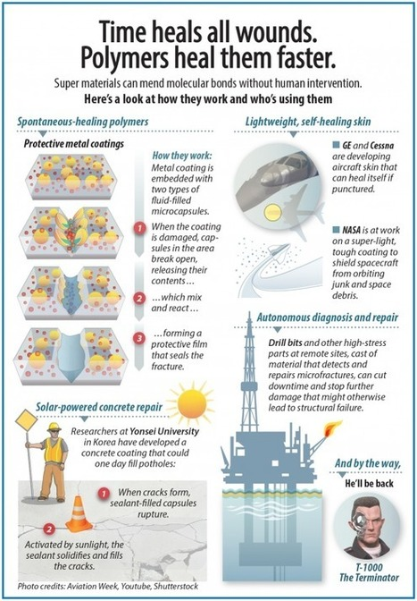 Time heals all wounds. Polymers heal them faster. - | GE Look Ahead | The Economist | Knowmads, Infocology of the future | Scoop.it
