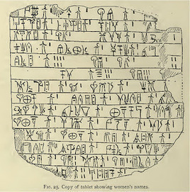 Cryptography and Linear B | History Curiosity | Scoop.it