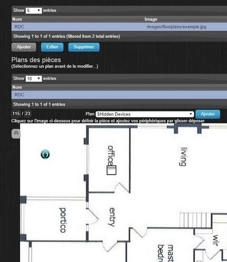 Domoticz : Découverte de la V1.2 bêta | Soho et e-House : Vie numérique familiale | Scoop.it
