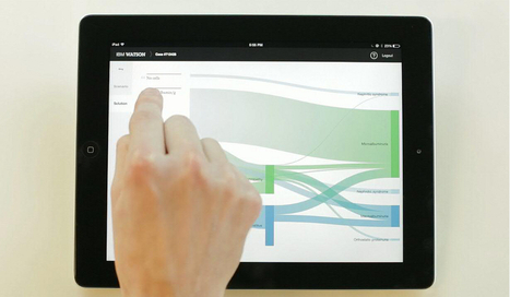 WatsonPaths : Natural interaction between physicians, data and EMRs | healthcare technology | Scoop.it