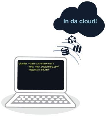 BigMLer in da Cloud: Machine Learning made eveneasier | Creating educational games | Scoop.it
