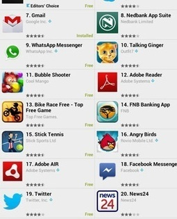 Top 24 educational apps could boost kids' schooling | The 21st Century | Scoop.it