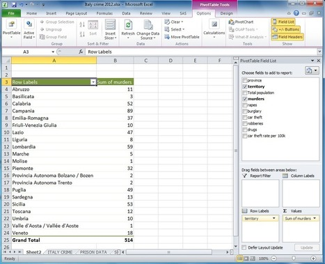 Using Excel to do data journalism | illustration | Scoop.it