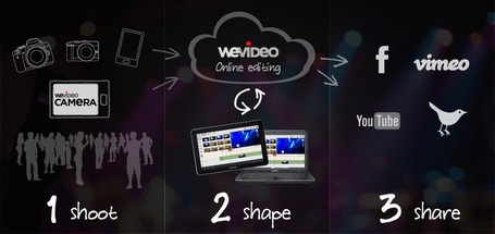 WeVideo - Collaborative Online Video Editor in the Cloud | ISTE Makeover | Scoop.it
