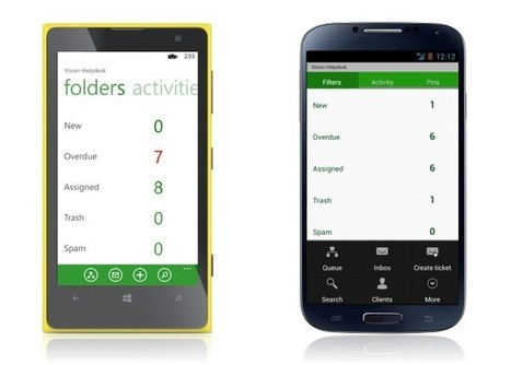 Vision Helpdesk Mobile App for Windows and Andriod Phone Released | Kayako Alternative | Scoop.it