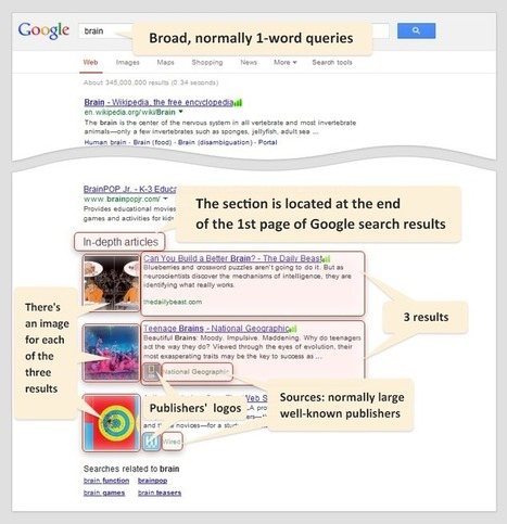 What SEO's can make of Google In-depth articles | MarketingHits | Scoop.it