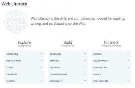 Référentiel de compétences Web mis à jour (par Mozilla) | Time to Learn | Scoop.it