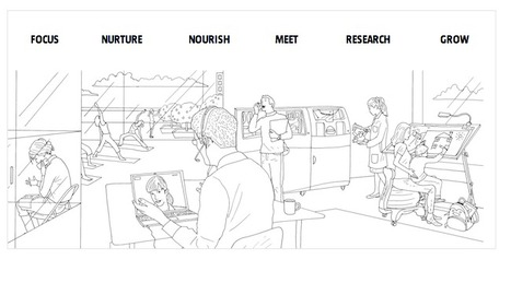 YOUR Office, YOUR Future: we look at the future of the architectural workplace.   The Architecture of the City   Scoop.it