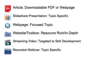 Online Teaching Resources by Debbie Morrison | Resources for online facilitators | Scoop.it
