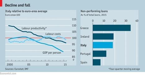 The Italian job | EC | Scoop.it