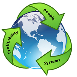How sustainable are your e-learning courses?   eWorks Blog   eLanguages   Scoop.it