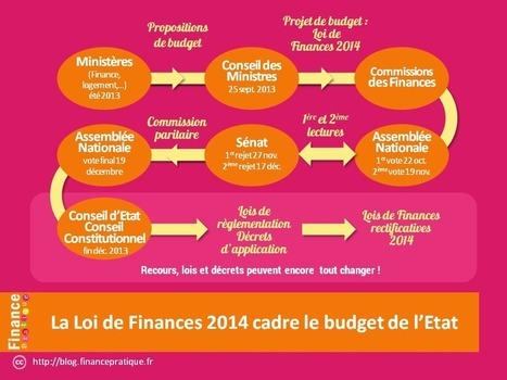 La Loi de Finances 2014 ne signifie pas la fin de l'incertitude fiscale | Impôts Fiscalité Règlementation | Scoop.it