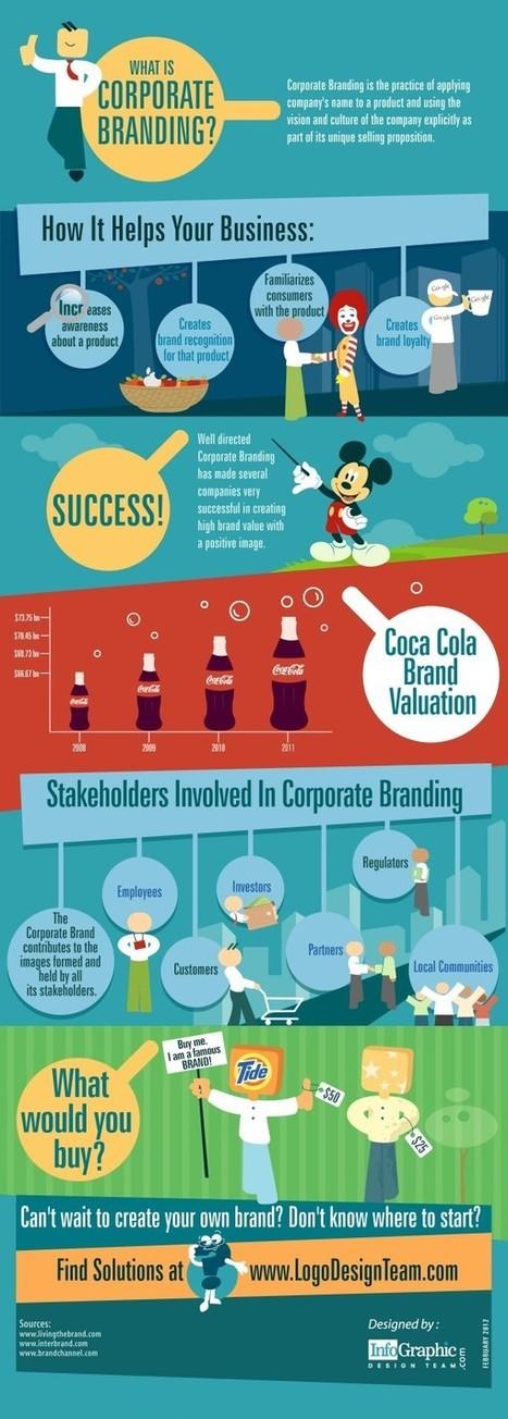 Benefit of Corporate Branding | INFOGRAPHICS | Scoop.it