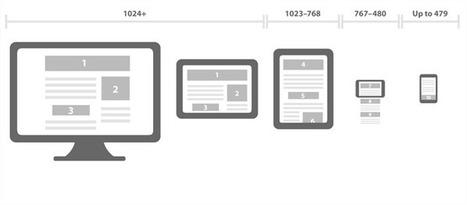 #ResponsiveDesign Media queries CSS para todos | Diseño y Recursos Web | Scoop.it