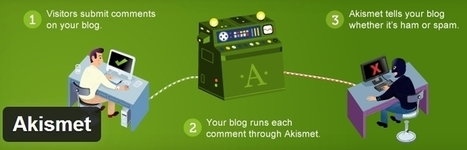Selección de plugins para WordPress - Andrés Garrido | Actualidad Blogging | Scoop.it