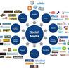 Social Media l'Information