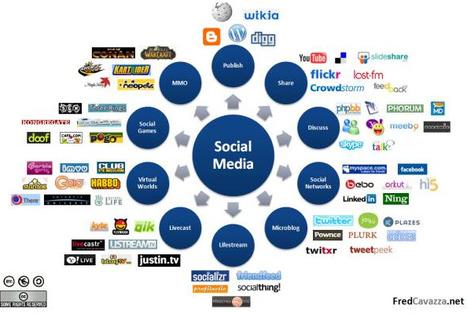L'Europe des réseaux sociaux | Social Media l'I... | MonCM | Scoop.it