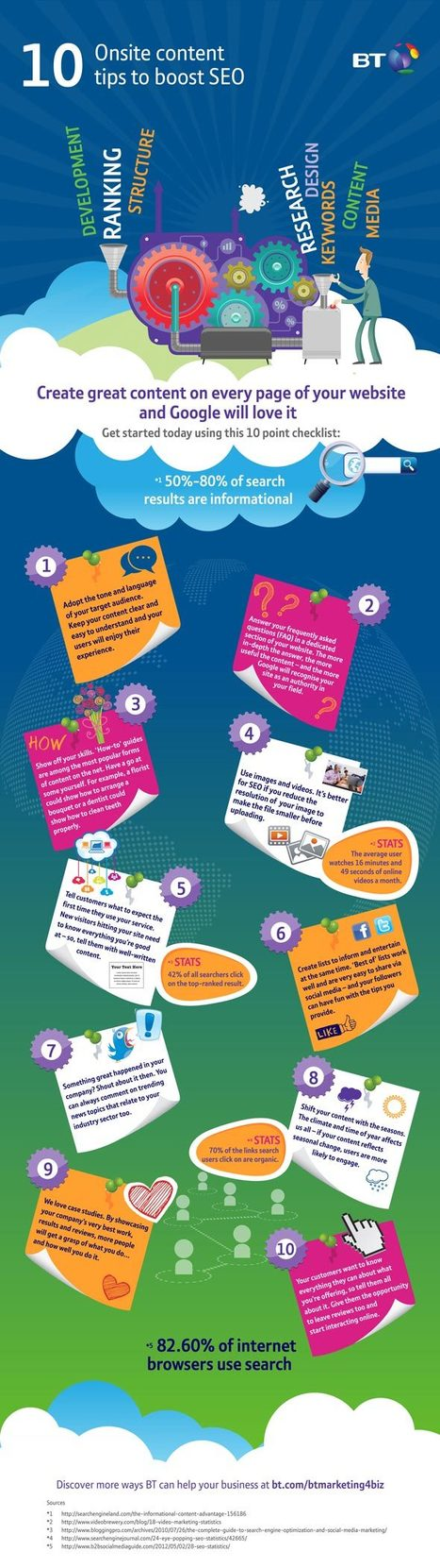 10 content tips to boost SEO [Infographic]   Internet Marketing, SEO   Scoop.it