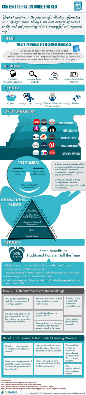 Guía de curación de contenidos. | Managing Technology and Talent for Learning & Innovation | Scoop.it