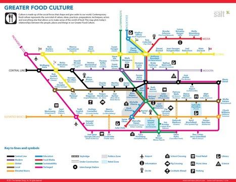 Food Culture Analyzed: Greater Food Culture » HartmanSalt   Food Culture   Scoop.it