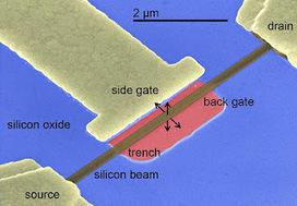 Nanotechnology Today: Resonant nanoelectromechanical systems ... | NanoTechnology Revolution | Scoop.it