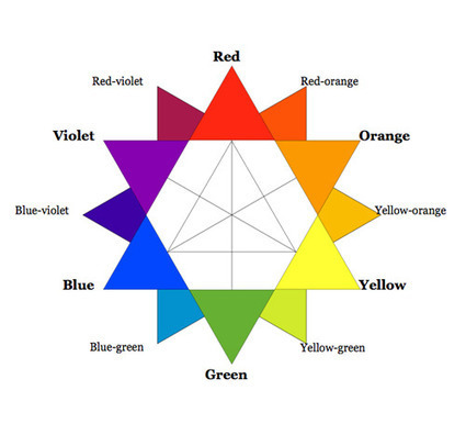 Color Theory for Designers, Part 1: The Meaning of Color | Smashing Magazine | Room 208 - Color Theory | Scoop.it