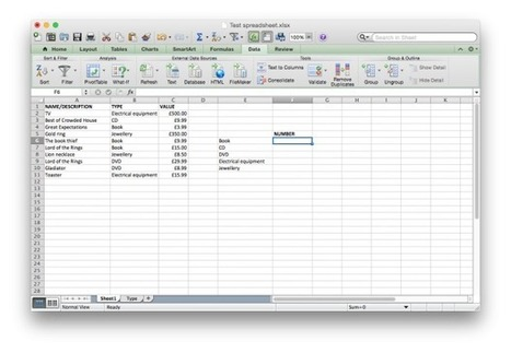 How to use the Excel Countif formula - Expert Reviews   ahead ESL   Scoop.it