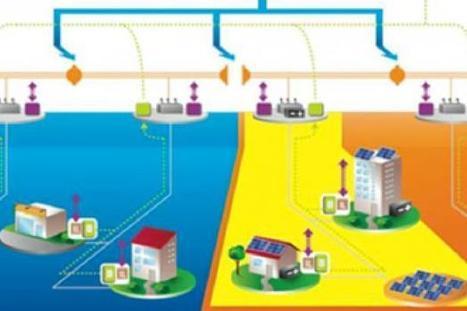 Smart grids et smart cities, des financements également innovants | DIGITAL ECONOMY | Scoop.it