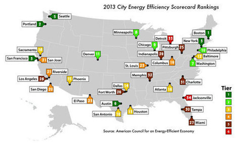 City Development and Energy Efficiency | The Energy Collective | Sustain Our Earth | Scoop.it