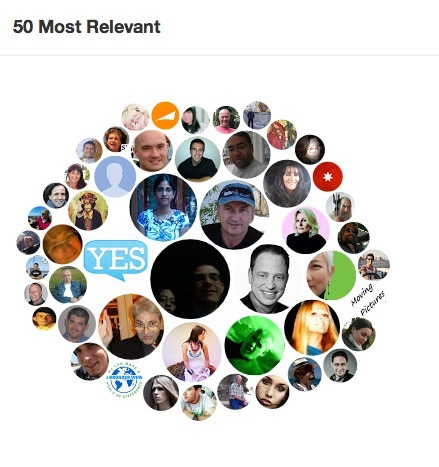 Who are your 50 Most Relevant People in Google+? | Instagram Tips and Tricks | Scoop.it