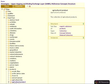 UMBEL Services, Part 1: Overview | Digitization&Metadata | Scoop.it