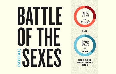How Do Men and Women Use Social Media Differently? | Branded Entertainment | Scoop.it