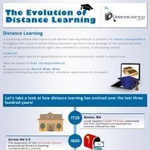 """The Evolution of Distance Learning   Visual.ly   Education and """"must-knows"""" visualized   Scoop.it"""