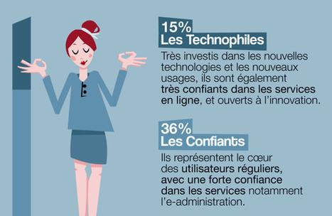 Baromètre 2013 : une majorité de Français technophiles ou confiants | French | Scoop.it
