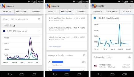 Google lance Insights, un outil de mesure pour ... | curation | Scoop.it
