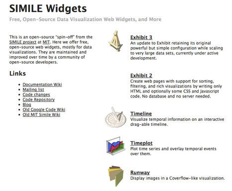SIMILE Widgets - Open Source Widgets for Data Visualization | e-Xploration | Scoop.it