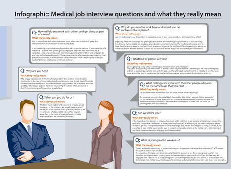 Medical Job Interview Questions and What They Really Meant | Infographics for English class | Scoop.it