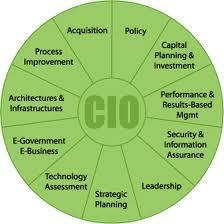 #Management : ¿Cómo los #CIO pueden conseguir más de la nube? #CloudComputing | Management & Leadership | Scoop.it