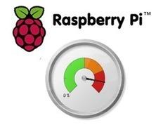 How to overclock Raspberry Pi running OpenELEC? | Raspberry Pi | Scoop.it