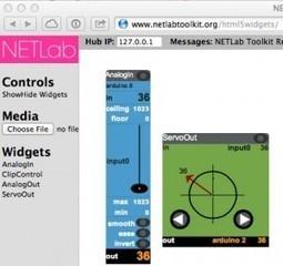 NETLab Toolkit » HTML5 Widgets Announcement! | Fourre tout Numerik | Scoop.it