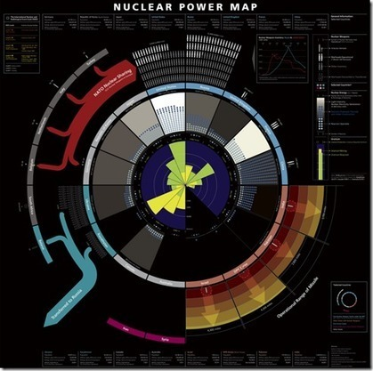 Nuclear Weapons, Reactors, and Mining | Journalisme graphique | Scoop.it