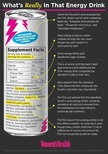 FINALLY! The truth about energy drink ingredient | fASHION wORLD | Scoop.it