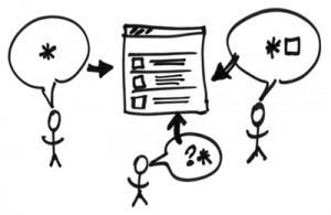 85% des entreprises auront un espace collaboratif d'ici 2 ans | SEO & Gestionnaire de projet | Scoop.it