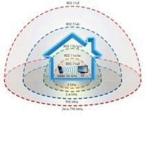 WiFi Halow : Un WiFi dédié à l'Internet des Objets - Le Monde Informatique | Ressources pour la Technologie au College | Scoop.it