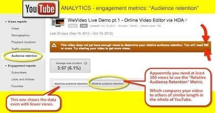 YouTube EngagementAnalytics... Audience Retention on YouTube | Ronnie Bincer | Techniques de VSEO by Pinkanova | Scoop.it